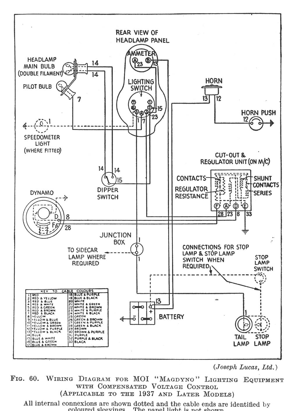Similiar Hunter Fan Schematic Keywords 038130 Switch Wiring Diagram Diagrams For Ceiling Fans Get Free Image